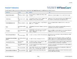 Список опубликованных исследований FlowCam