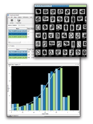 VisualSpreadsheet ® Программное обеспечение для анализа частиц, версия 5